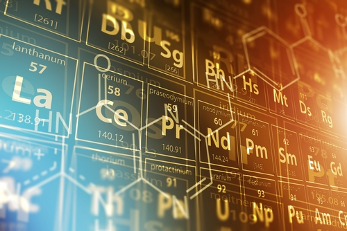Elements & The Periodic Table